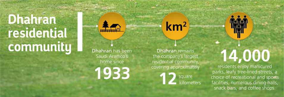 Celebrating 30 years of Dhahran Residency - Longtime Employees Share Memories, Advice