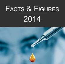 Facts & Figures 2014